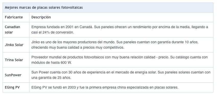 marcas paneles solares